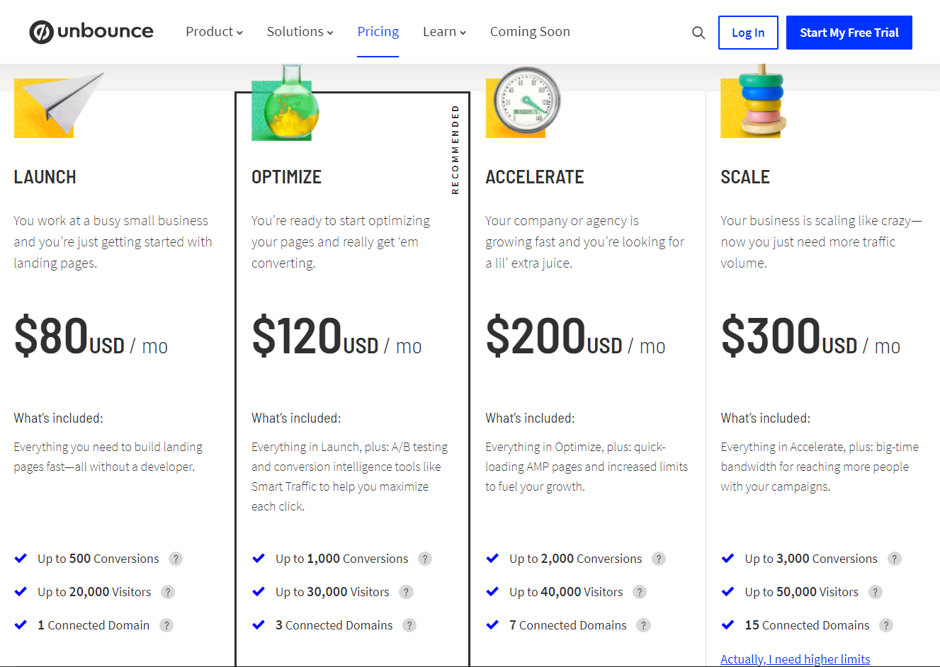 Unbounce pricing plans