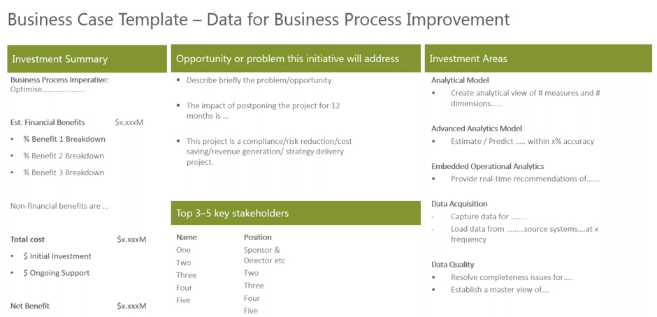 tables which make up a data governance business case template