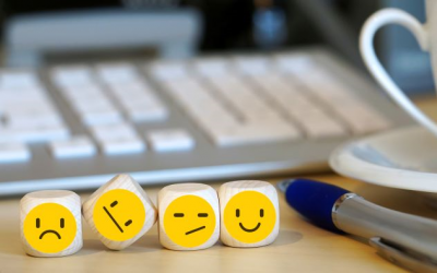 What are the NLP Sentiment Analysis Basics?