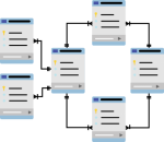 What is the difference between an OLTP database and anOLAP data warehouse?