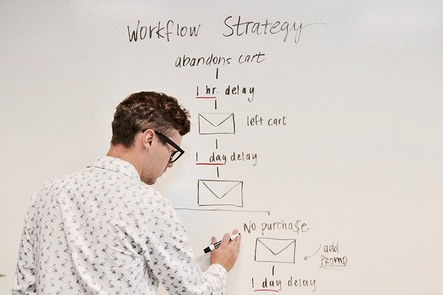 a man drawing a workflow on a white board