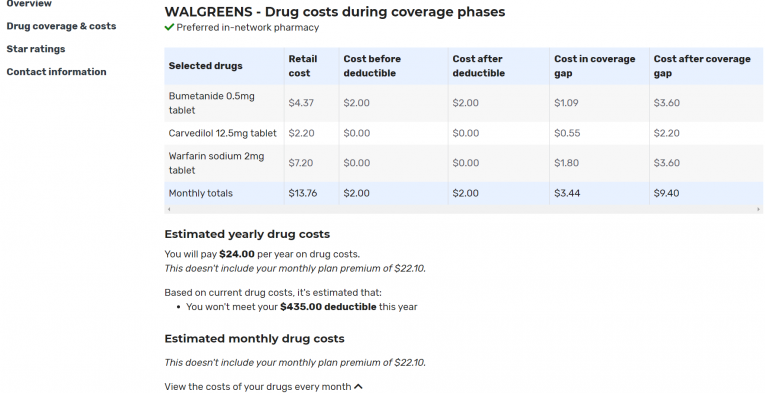 Medicare Plan Details Continued Again