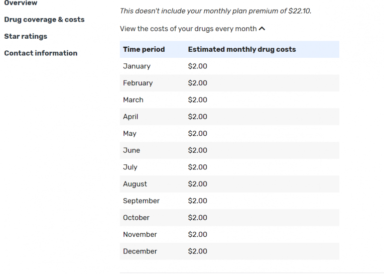 Medicare Plan Details Continued Yet Again