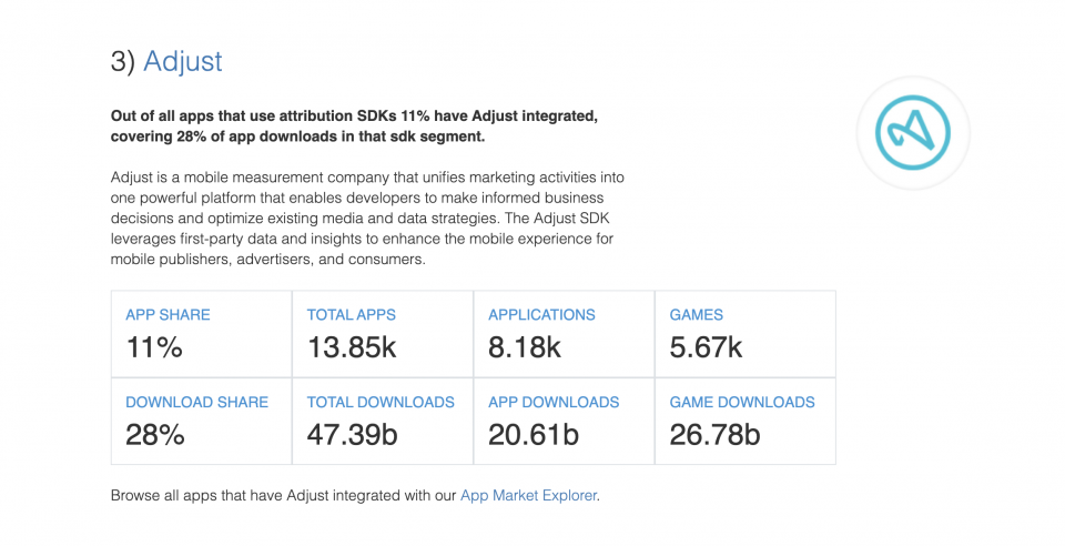 Adjust — The State of the App Economy and App Markets in 2020