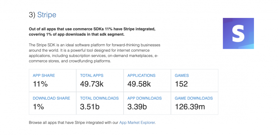Stripe — The State of the App Economy and App Markets in 2020