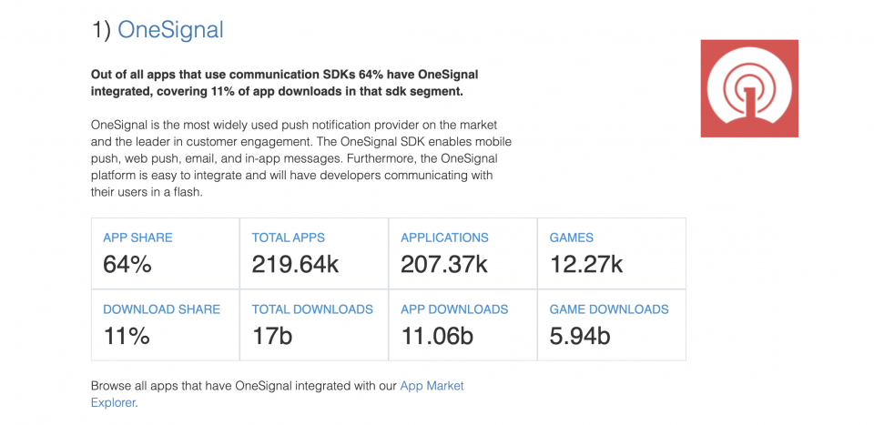 OneSignal — The State of the App Economy and App Markets in 2020