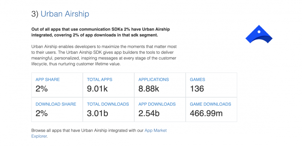 Urban Airship — The State of the App Economy and App Markets in 2020
