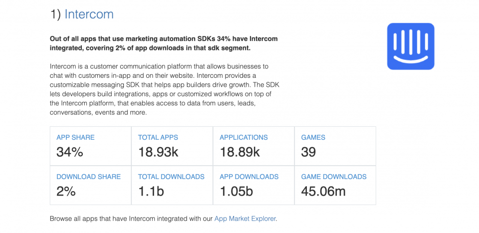 Intercom — The State of the App Economy and App Markets in 2020