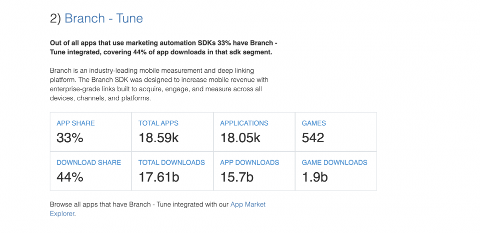 Branch - Tune — The State of the App Economy and App Markets in 2020