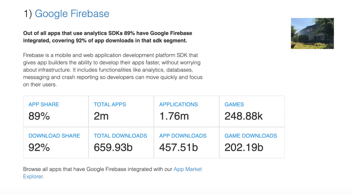1 Top Analytics SDKs — The State of the App Economy and App Markets in 2021