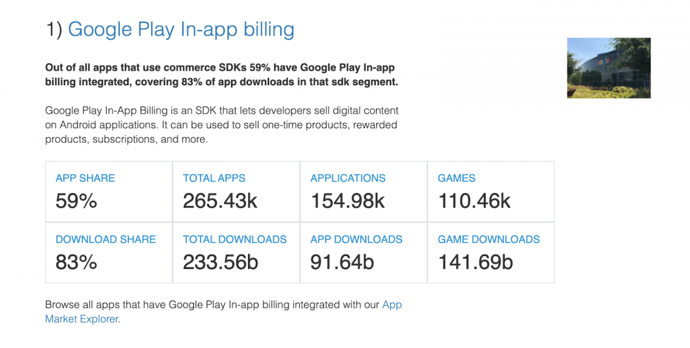1 Top Commerce SDKs — The State of the App Economy and App Markets in 2021