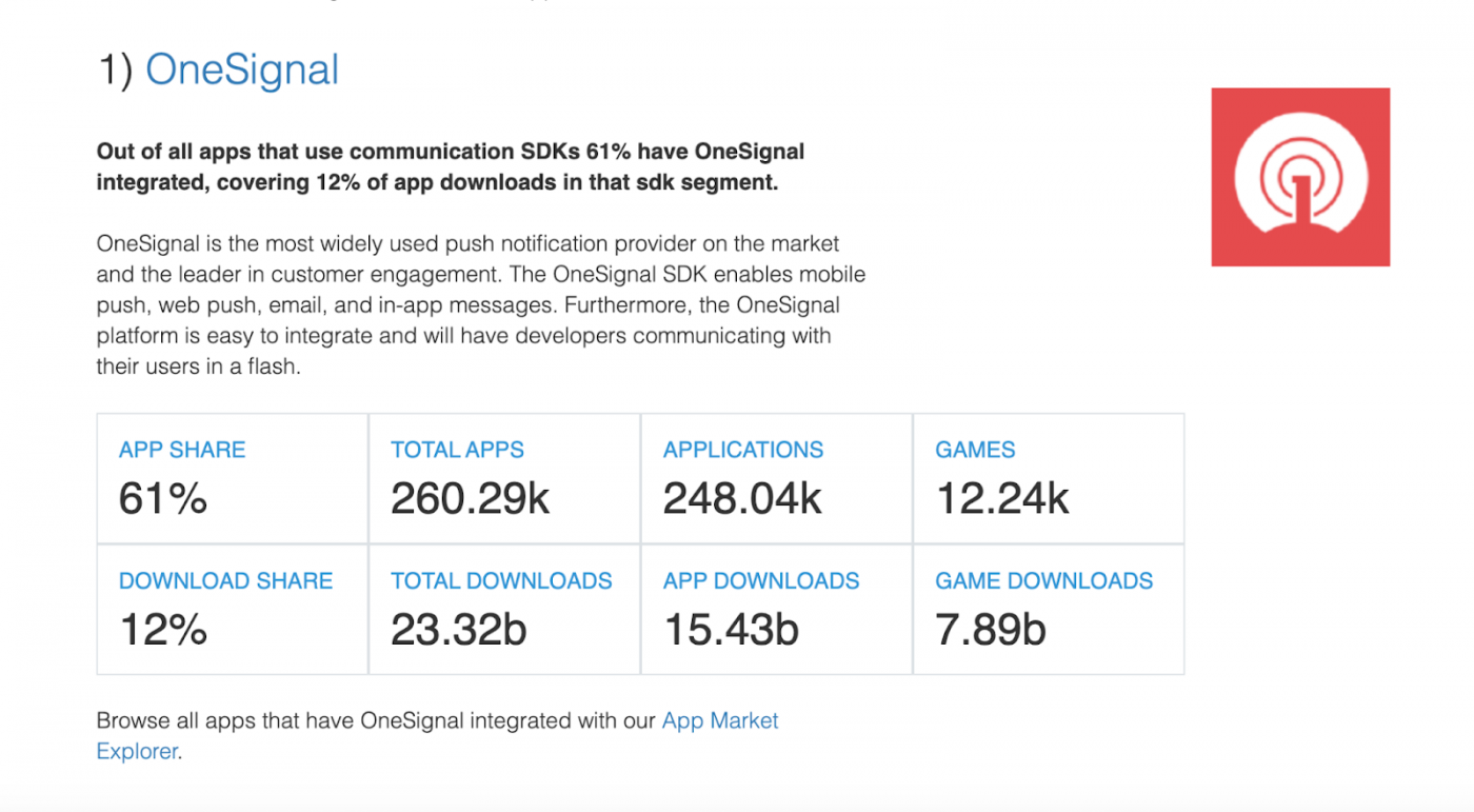 1 Top Communication SDKs — The State of the App Economy and App Markets in 2021