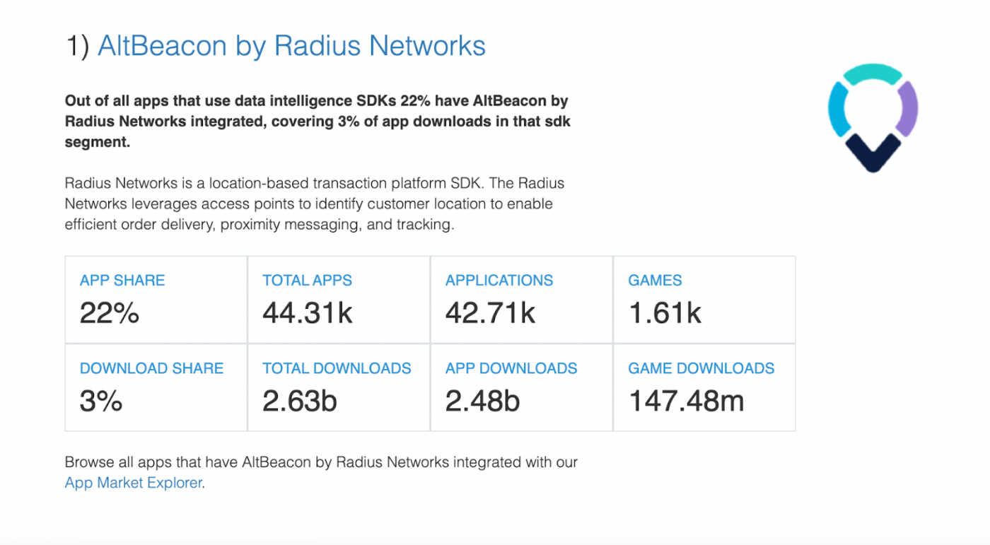 1 Top Data Intelligence SDKs — The State of the App Economy and App Markets in 2021