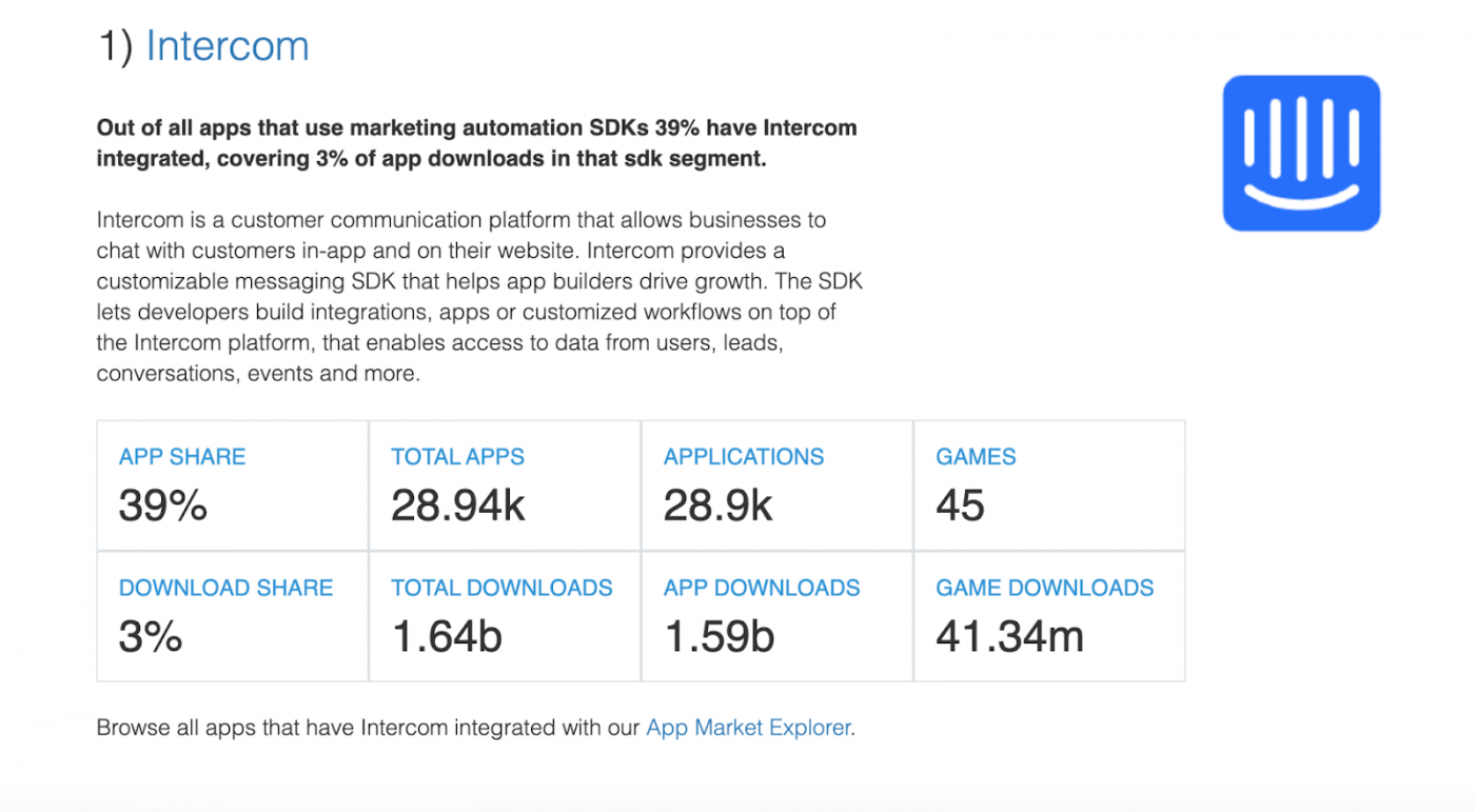 1 Top Marketing Automation SDKs — The State of the App Economy and App Markets in 2021