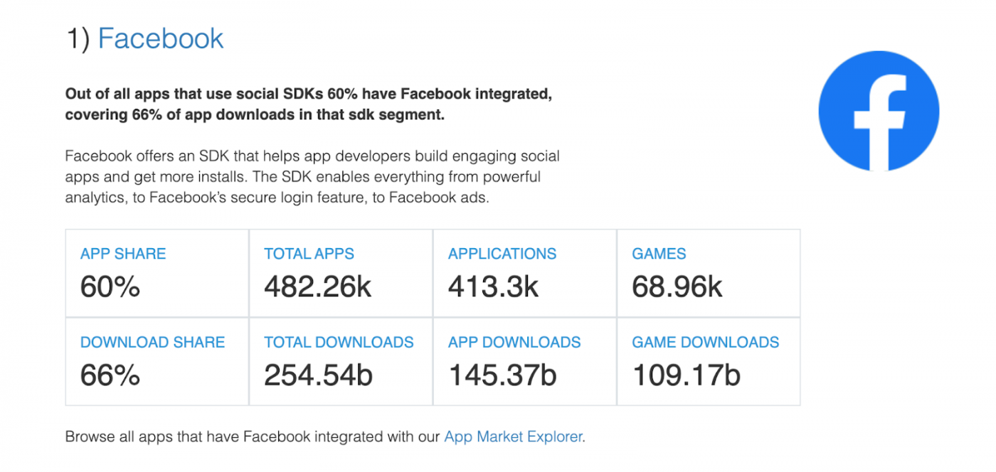 1 Top Social SDKs — The State of the App Economy and App Markets in 2021