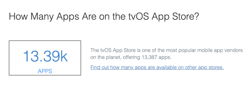 How many apps are on the tvOS App Store — State of Connected TVs 2020