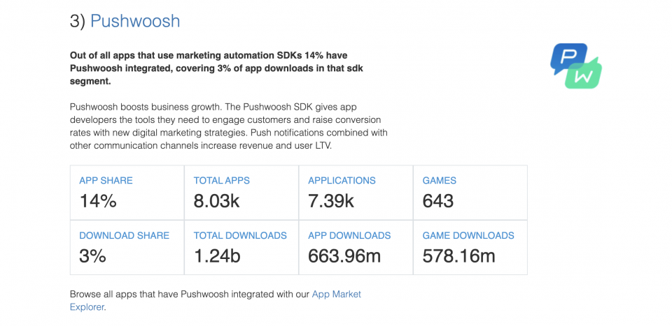 Pushwoosh — The State of the App Economy and App Markets in 2020