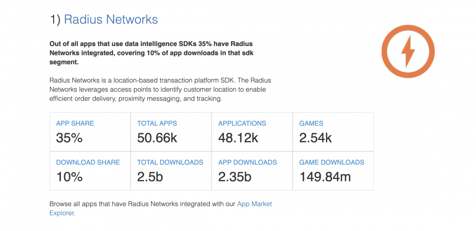 Radius Networks — The State of the App Economy and App Markets in 2020