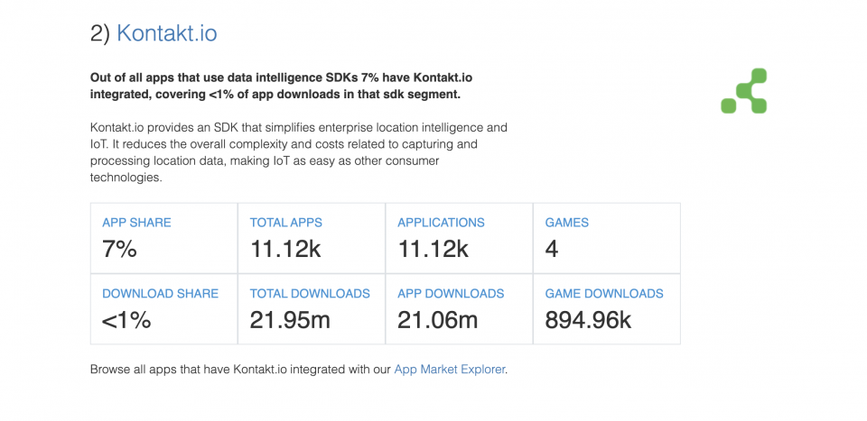 Kontakt io — The State of the App Economy and App Markets in 2020