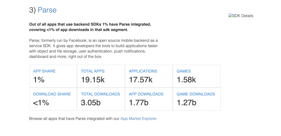 Parse — The State of the App Economy and App Markets in 2020
