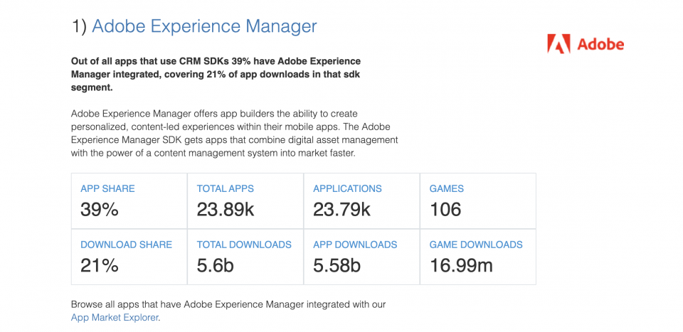 Adobe — The State of the App Economy and App Markets in 2020