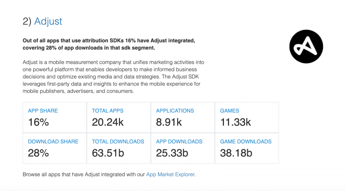 2 Top Attribution SDKs — The State of the App Economy and App Markets in 2021