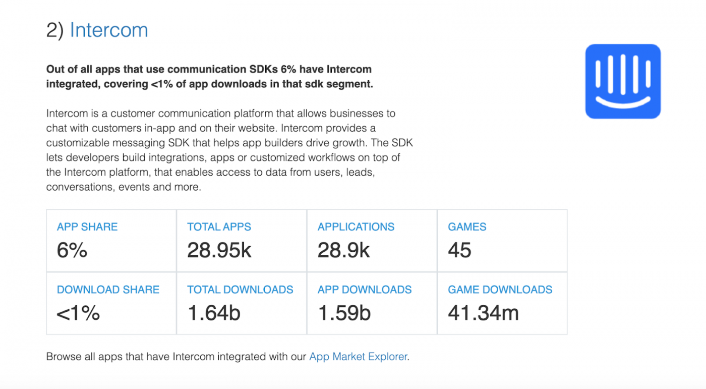 2 Top Communication SDKs — The State of the App Economy and App Markets in 2021
