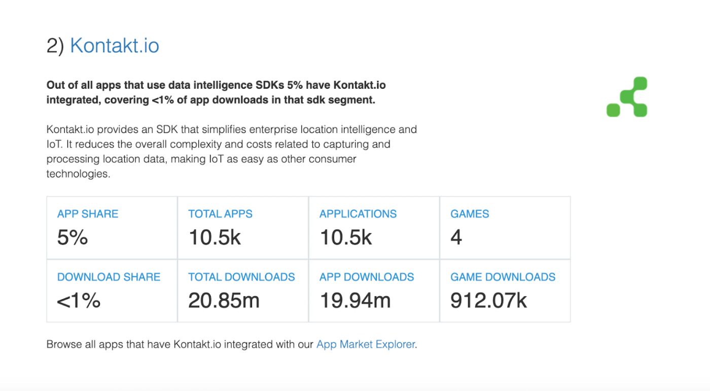 2 Top Data Intelligence SDKs — The State of the App Economy and App Markets in 2021