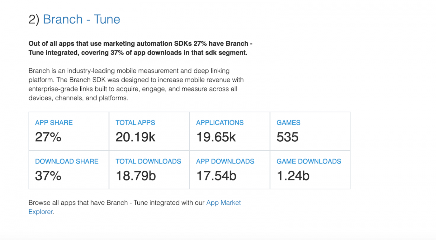 2 Top Marketing Automation SDKs — The State of the App Economy and App Markets in 2021