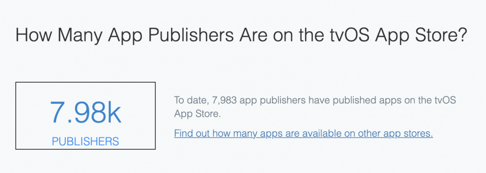 How many app publishers are on the tvOS App Store — State of Connected TVs 2020