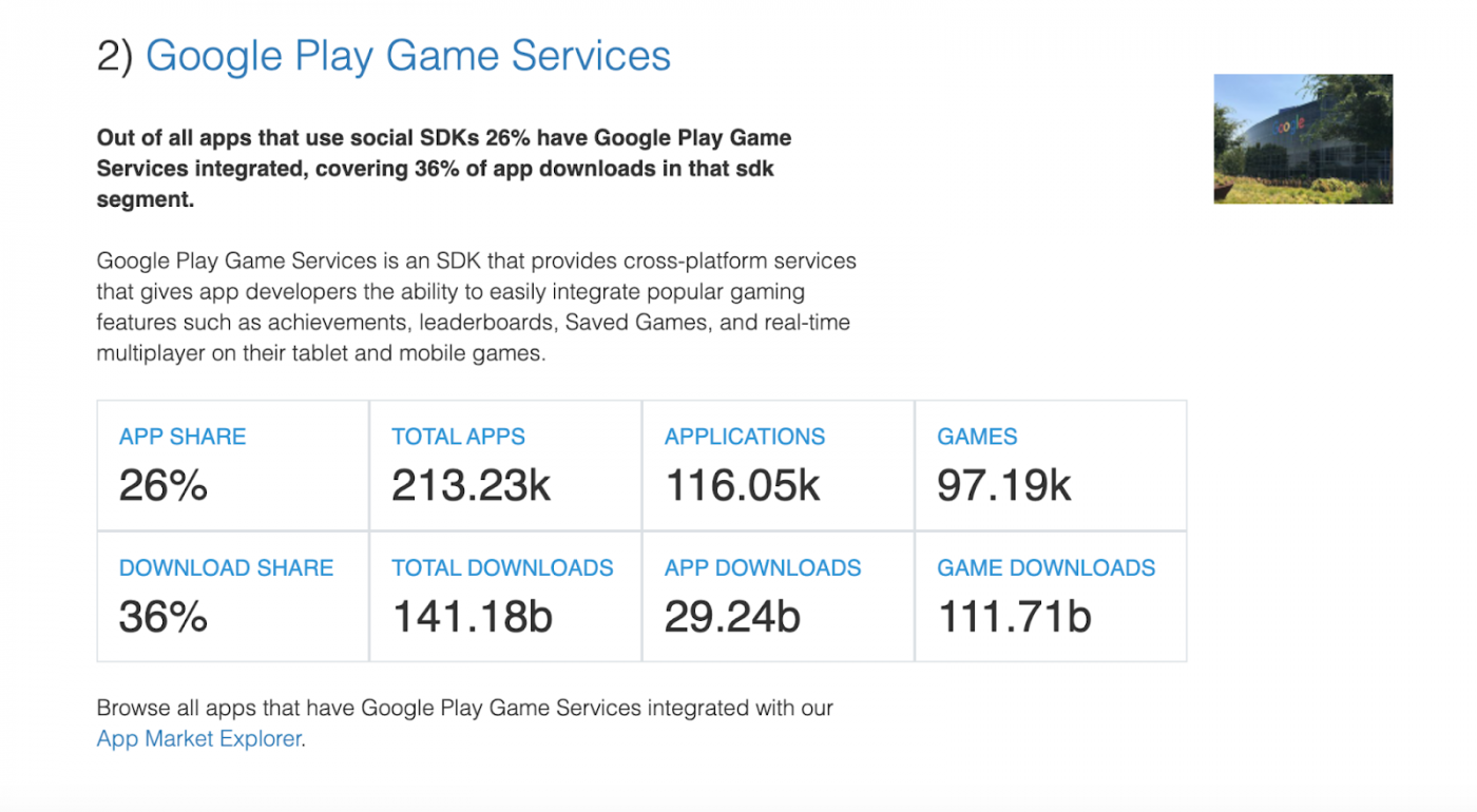 2  Top Social SDKs — The State of the App Economy and App Markets in 2021