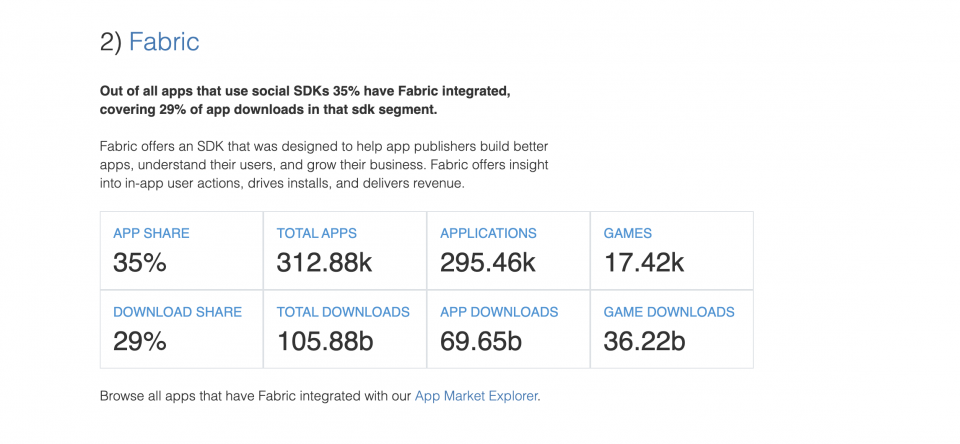 Fabric — The State of the App Economy and App Markets in 2020