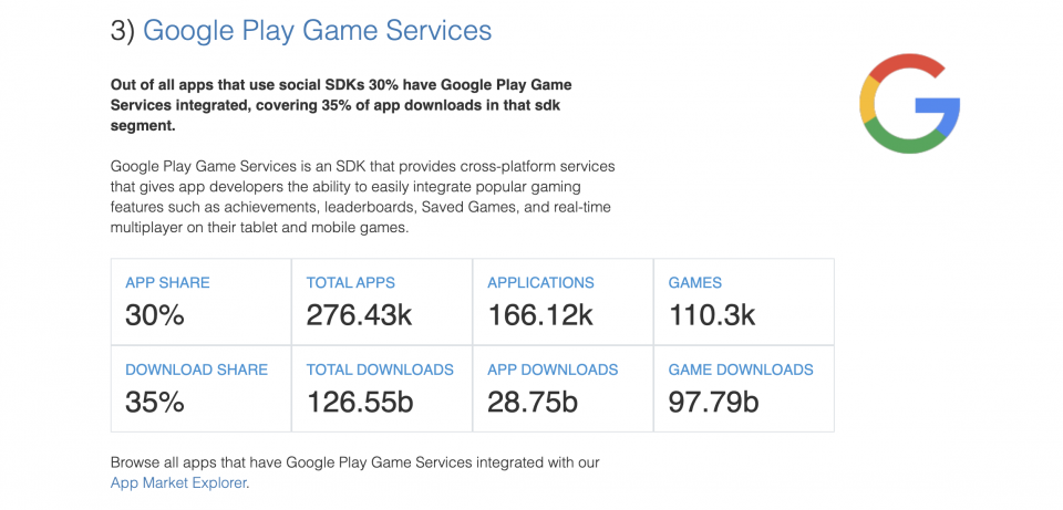 Google Play Game Services — The State of the App Economy and App Markets in 2020