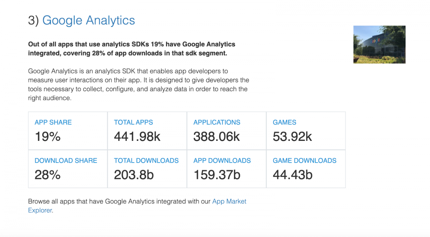 3 Top Analytics SDKs — The State of the App Economy and App Markets in 2021