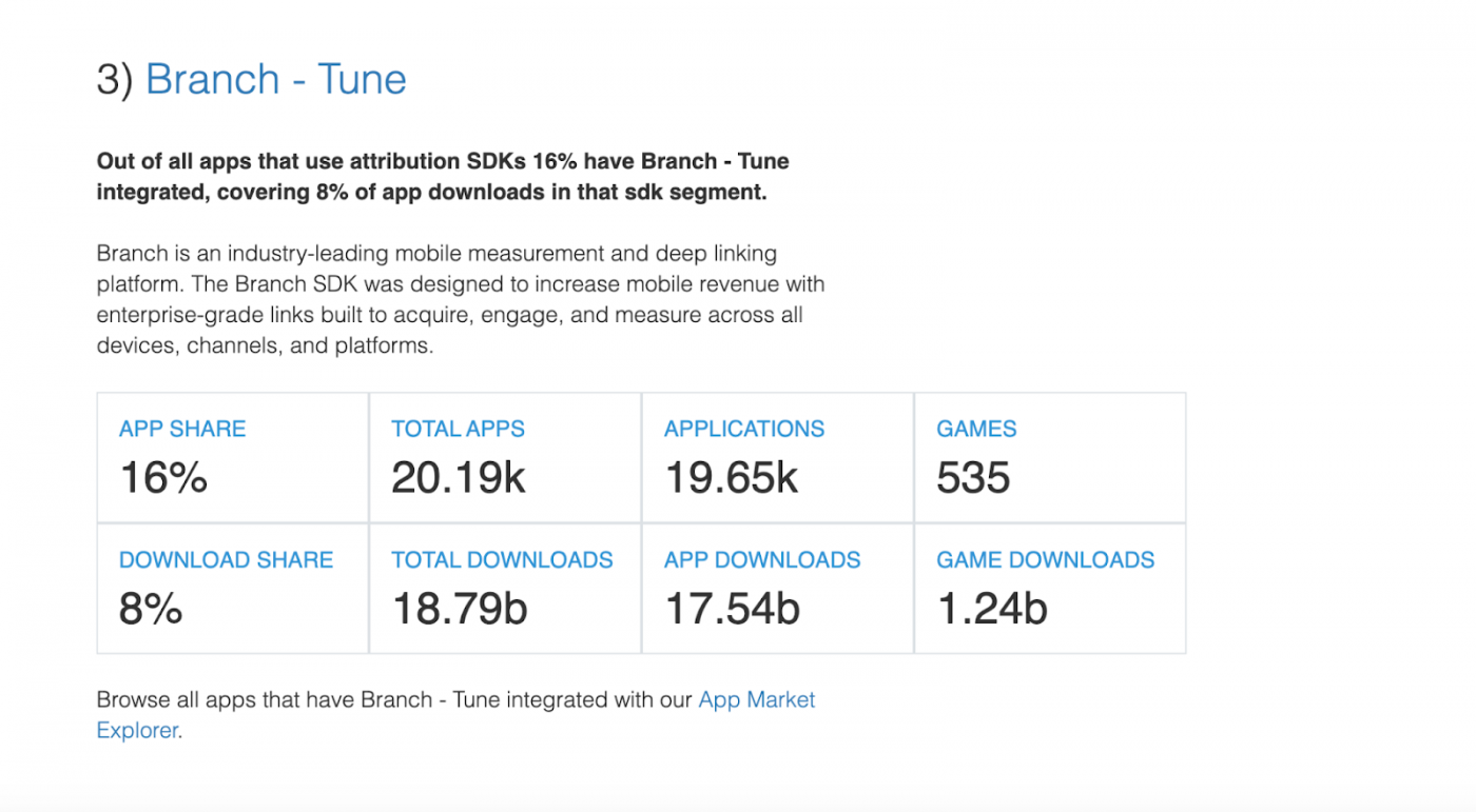 3 Top Attribution SDKs — The State of the App Economy and App Markets in 2021