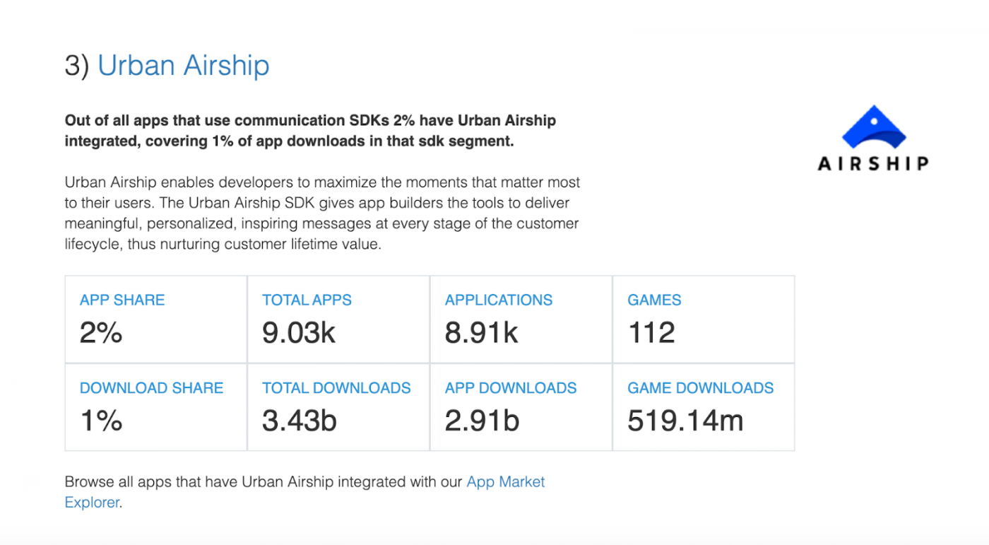 3 Top Communication SDKs — The State of the App Economy and App Markets in 2021