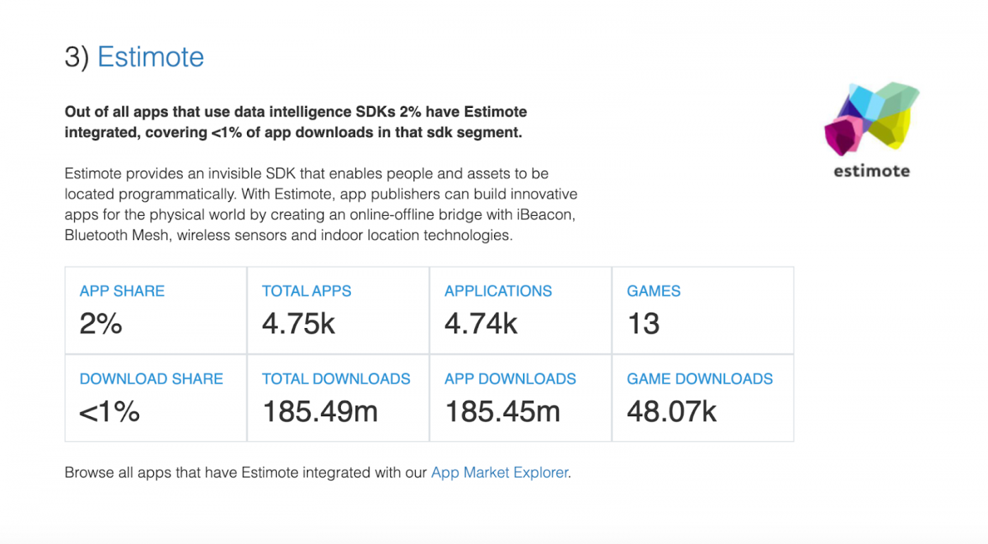 3 Top Data Intelligence SDKs — The State of the App Economy and App Markets in 2021