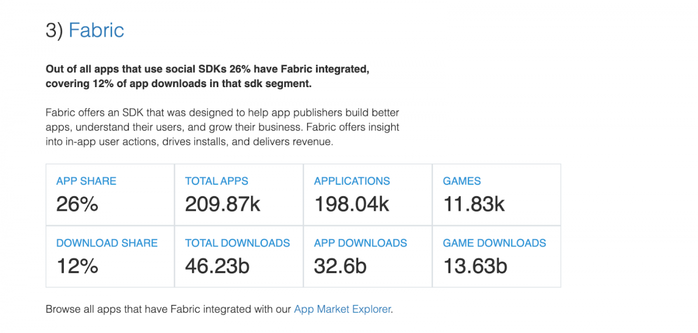3  Top Social SDKs — The State of the App Economy and App Markets in 2021