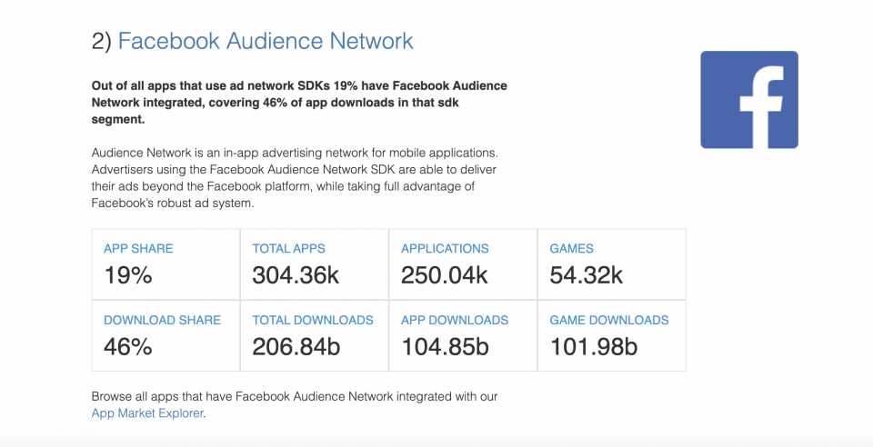 Top Ad Network SDKs — The State of the App Economy and App Markets in 2020