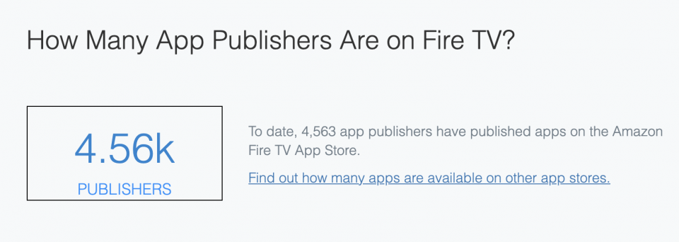 How many app publishers are on Amazon Fire TV — State of Connected TVs 2020