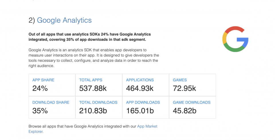 Google Anayltics — The State of the App Economy and App Markets in 2020