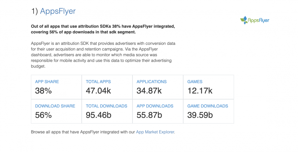 AppsFlyer — The State of the App Economy and App Markets in 2020