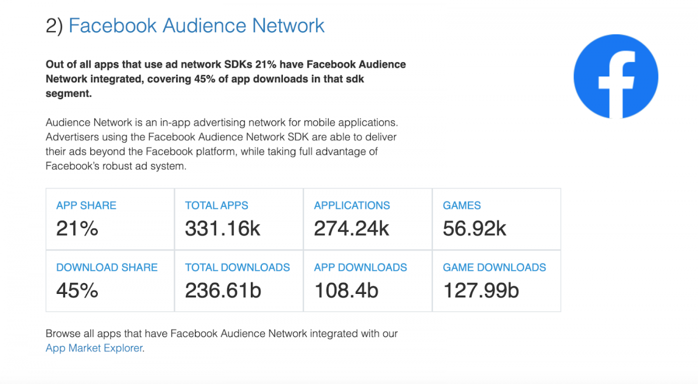 2 Top Ad Network SDKs — The State of the App Economy and App Markets in 2021
