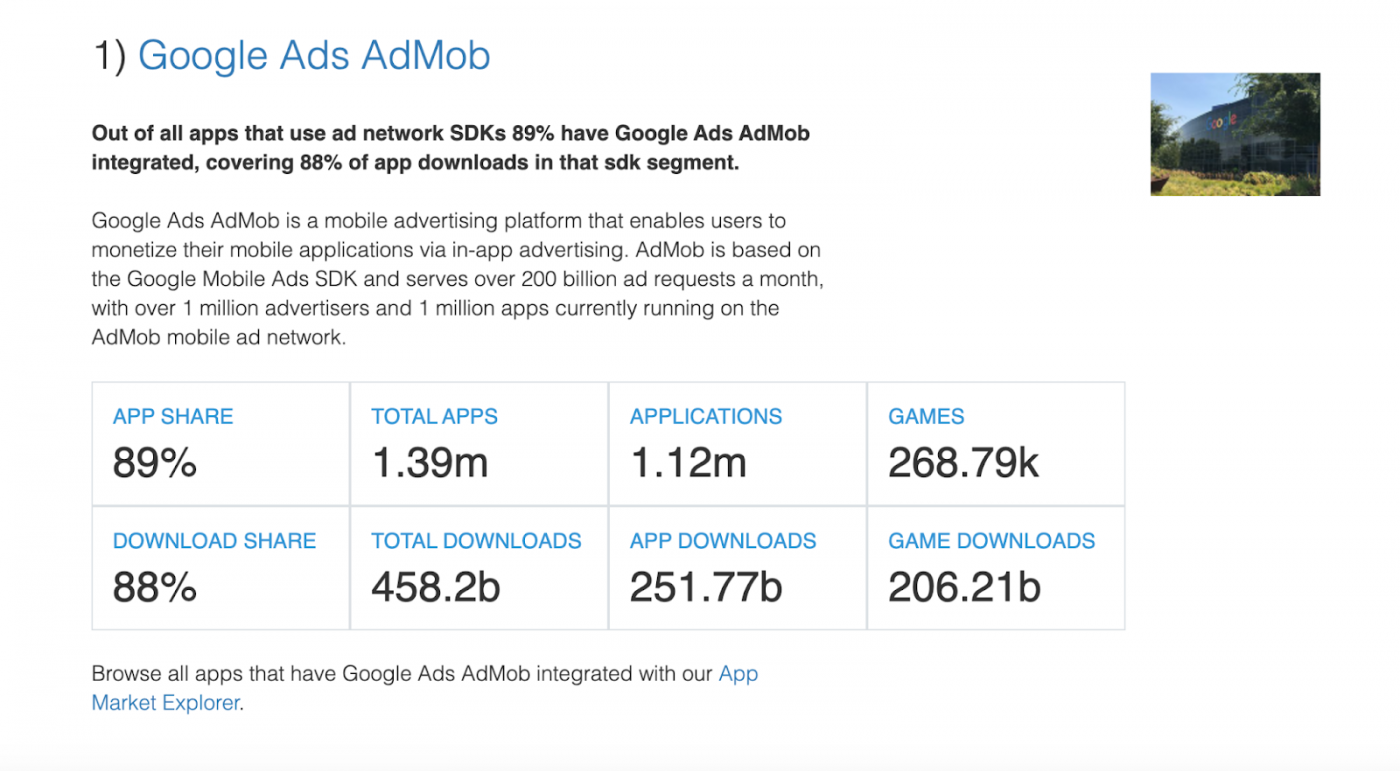 1 Top Ad Network SDKs — The State of the App Economy and App Markets in 2021
