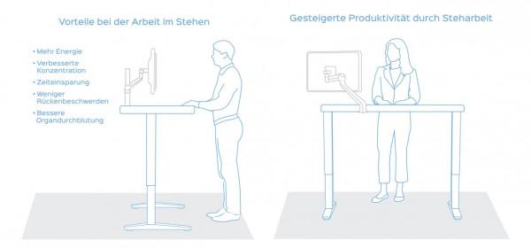 Vorteile-der-Arbeit-im-Stehen
