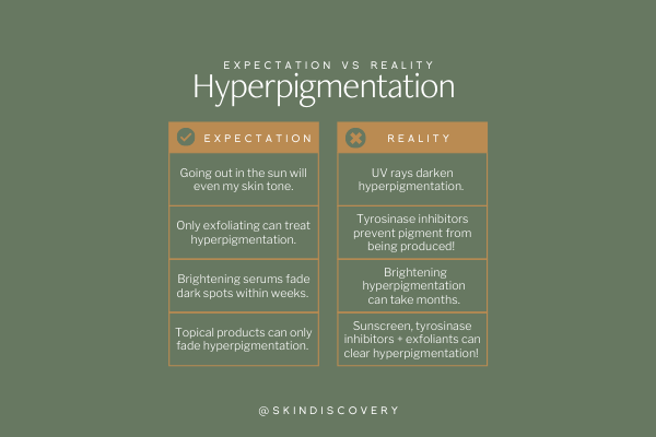 Expectation vs reality post acne hyperpigmentation graphic