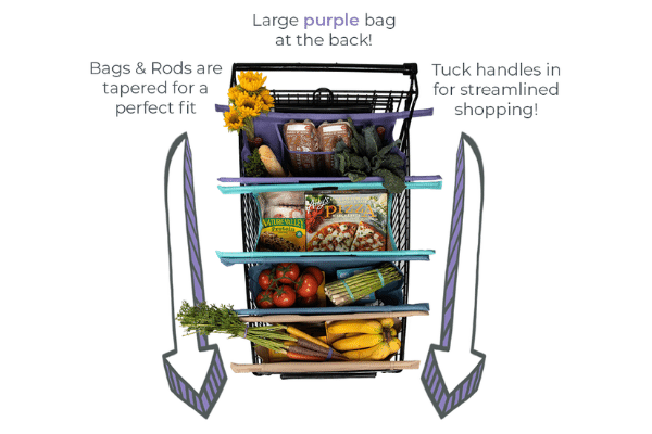 how to fit the lotus trolley bag in your cart