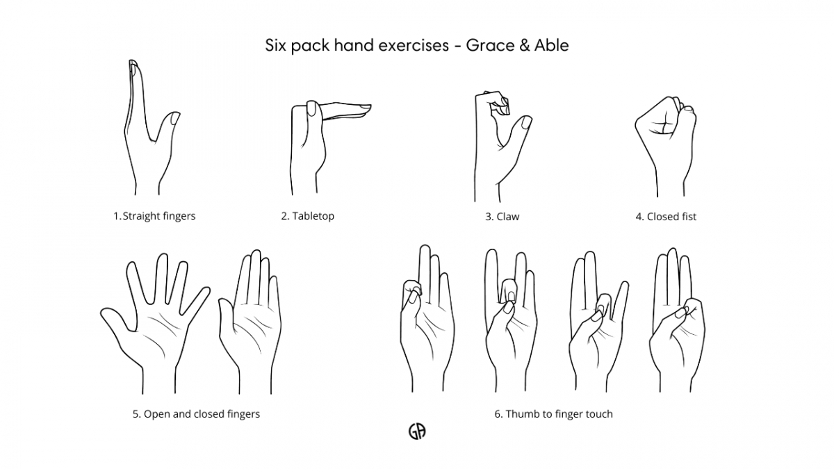 Instructions for the six-pack hand exercises