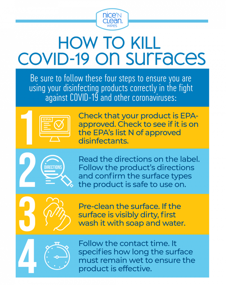 disinfecting wipes can kill COVID-19