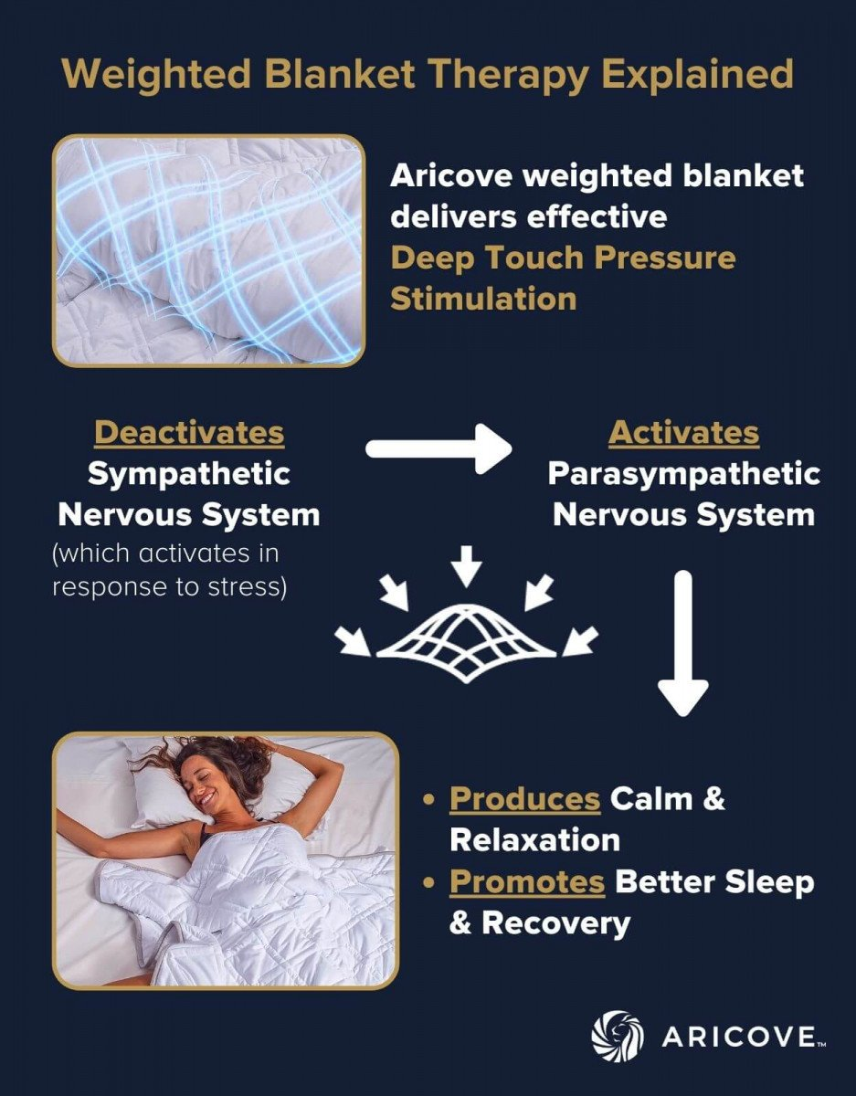 weighted blanket therapy explained